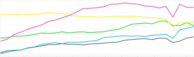 graph_main